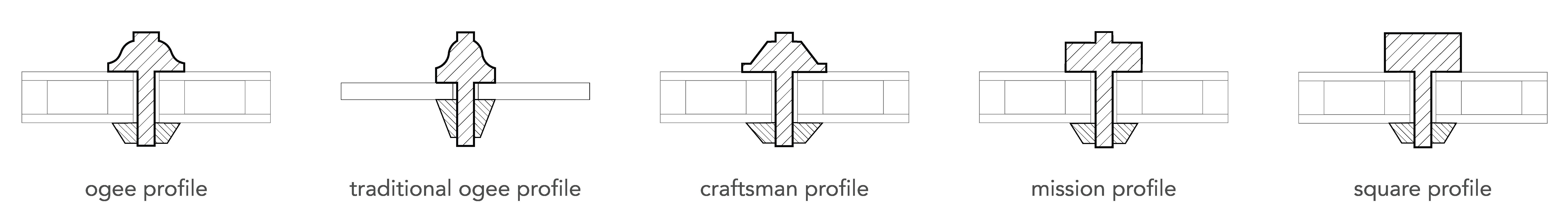 profiles_horz_trans-01