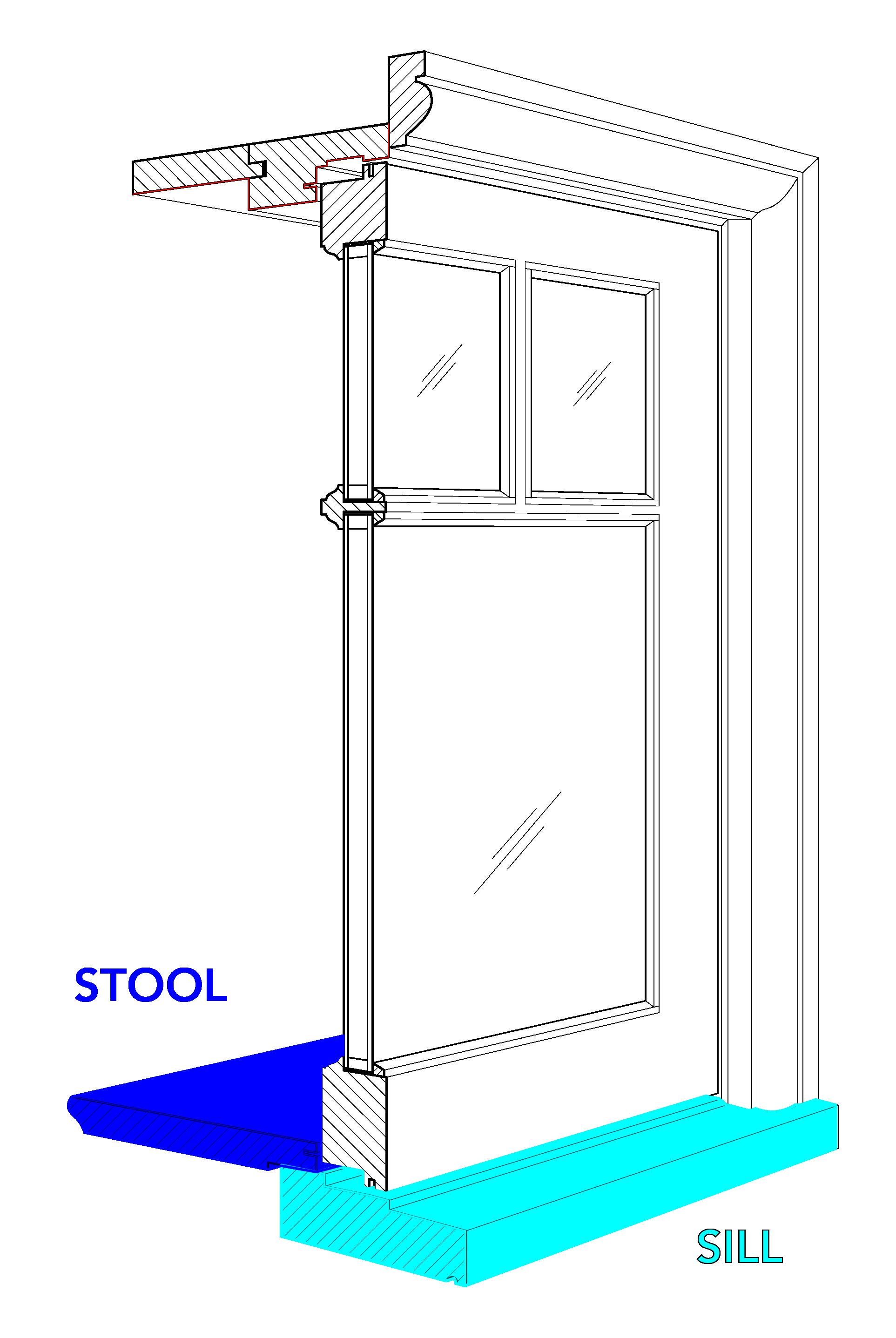 sill & stool