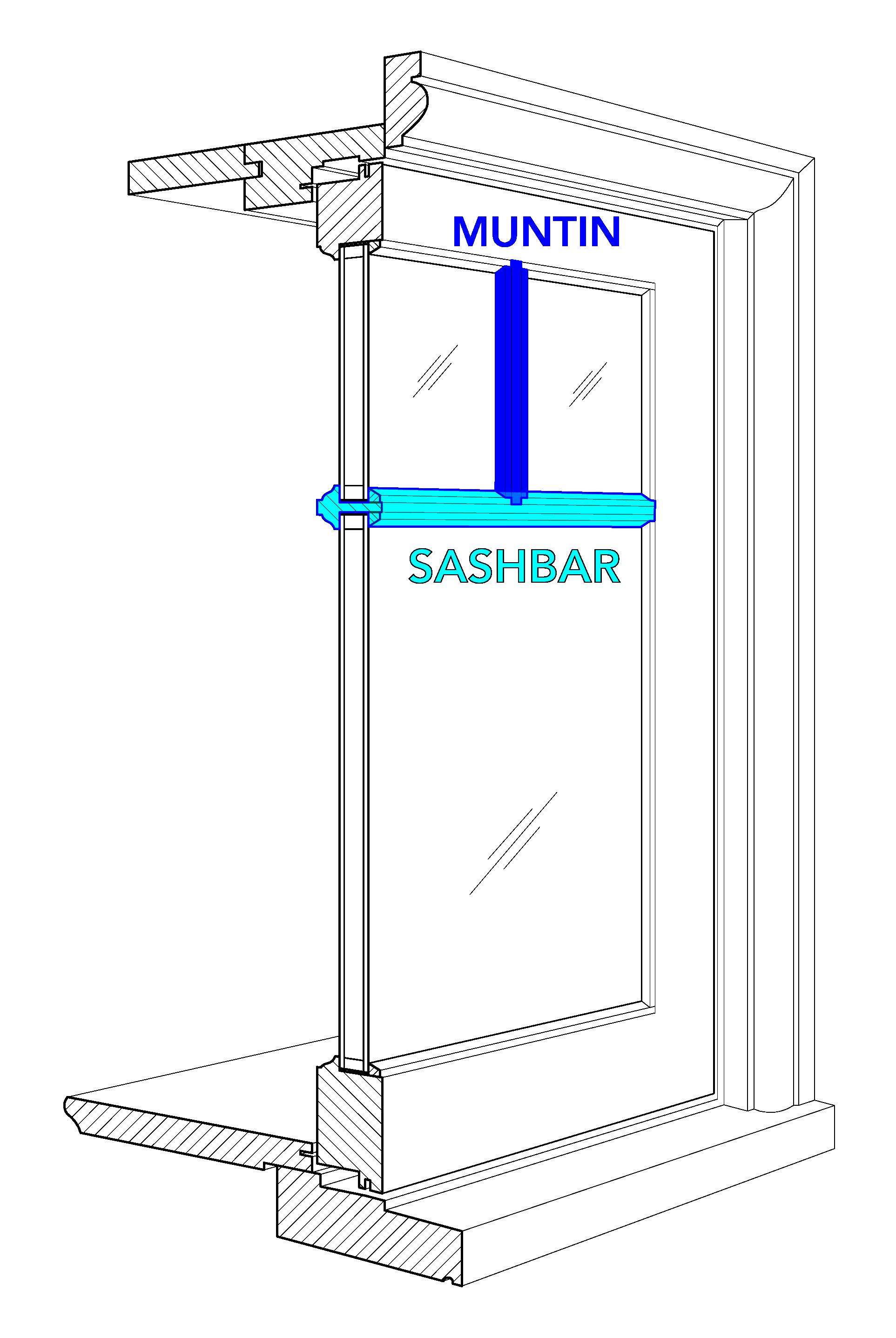 muntins & sashbars