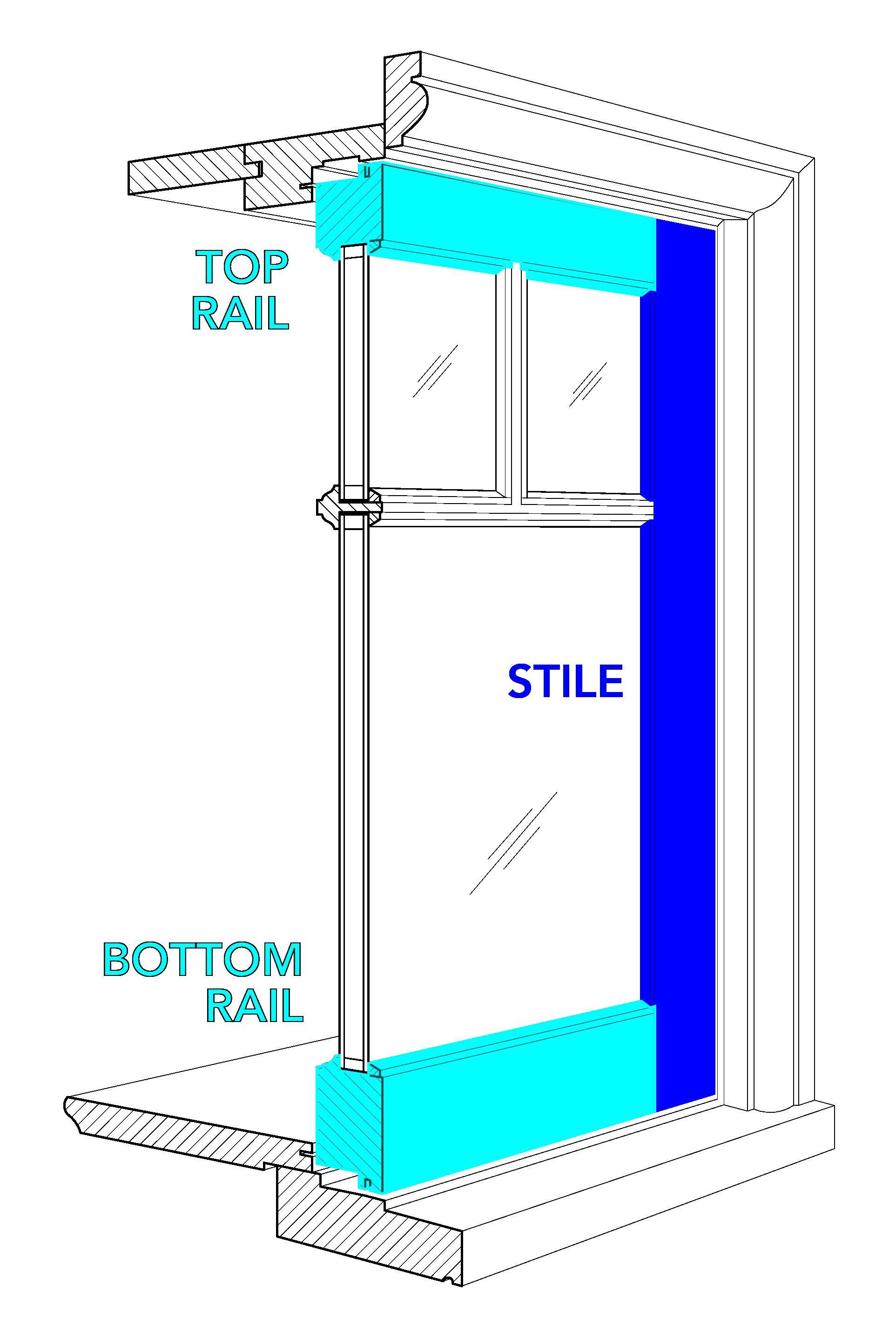 stiles & rails