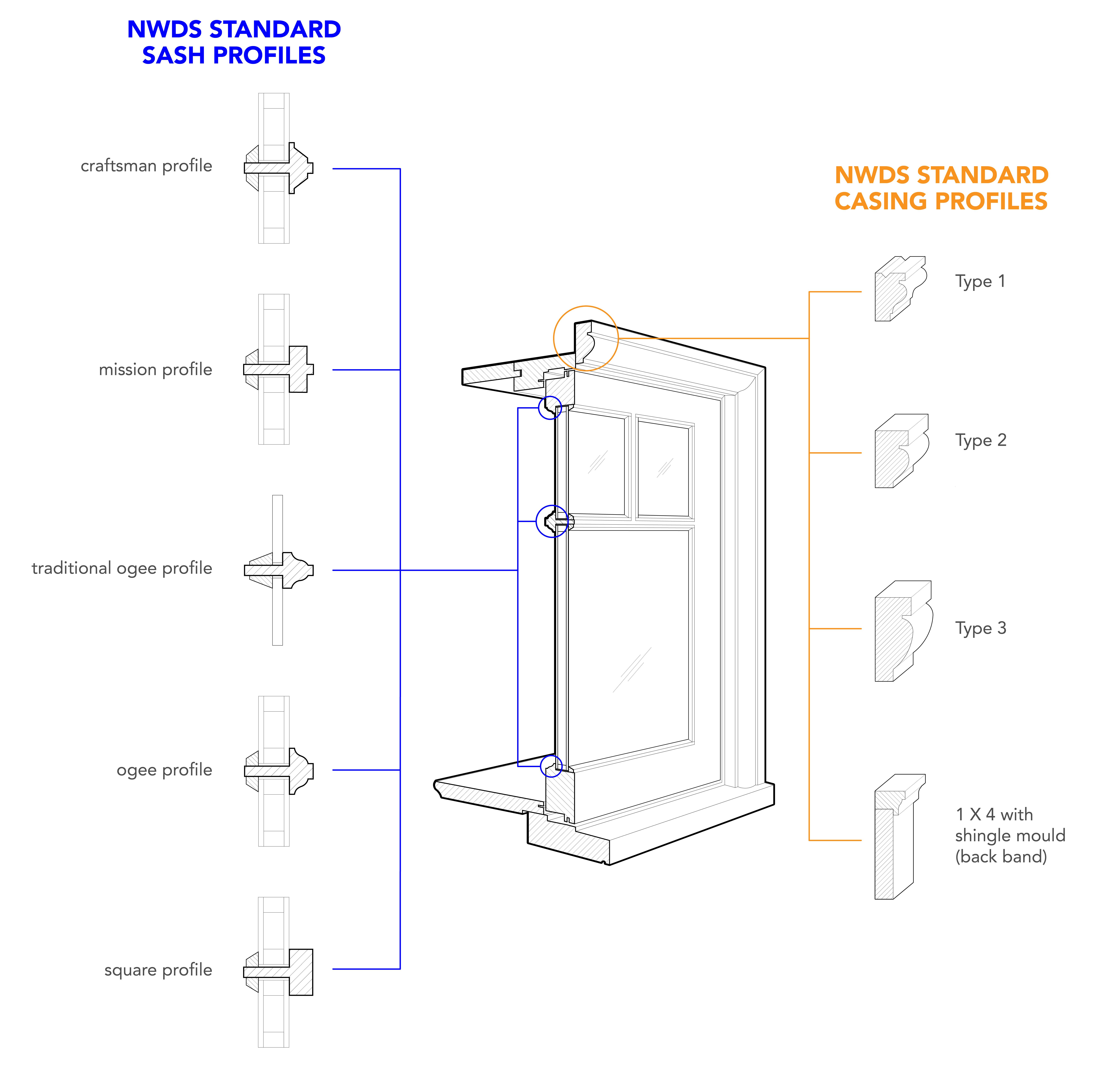window profile exp-16
