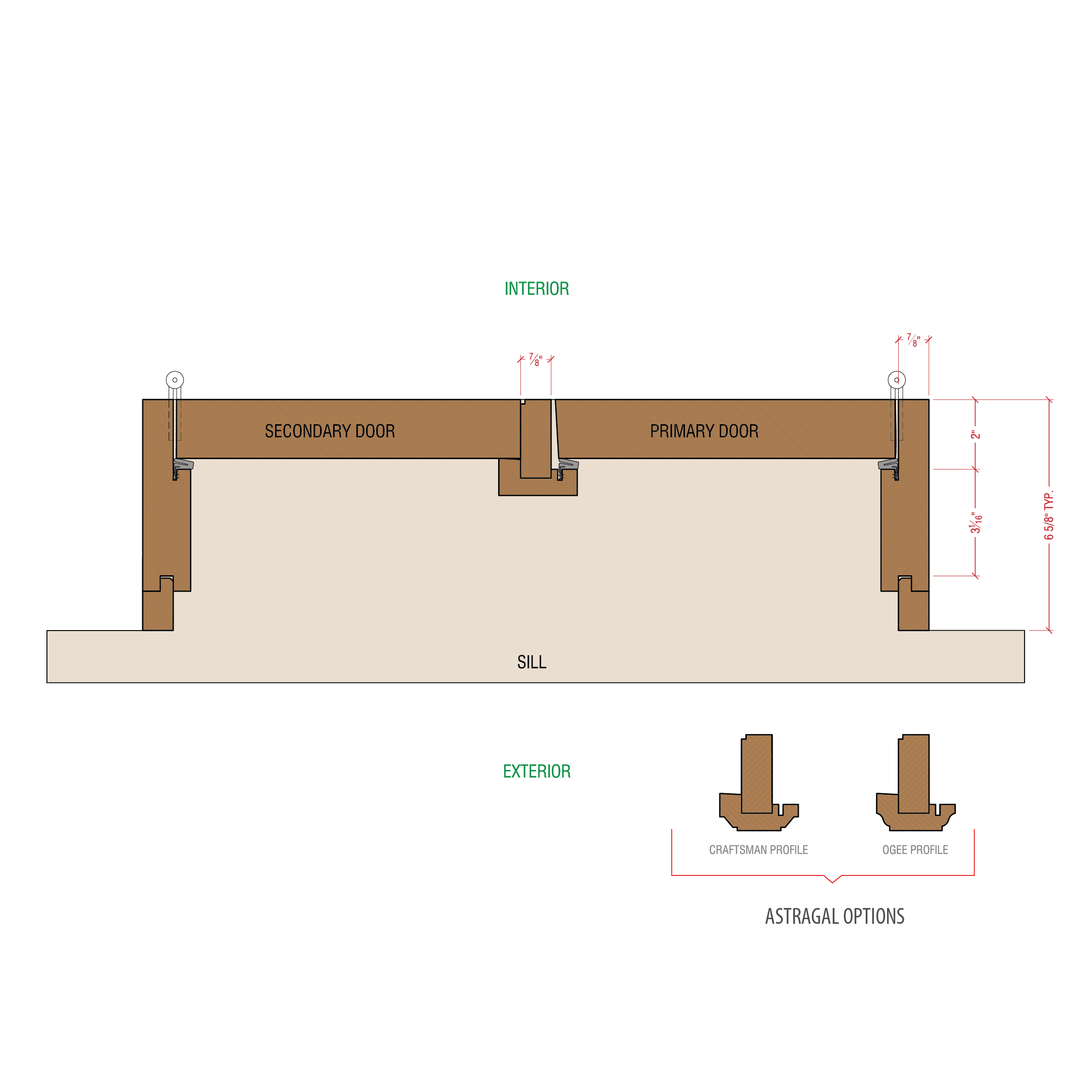 Horizontal Section of a Pair of Inswing Doors With Astragal - Northwest Door \u0026 Sash  sc 1 st  Northwest Door \u0026 Sash & Horizontal Section of a Pair of Inswing Doors With Astragal ...